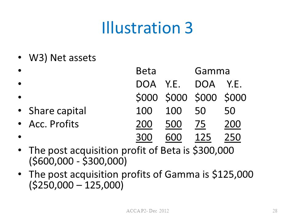 Illustration 3 W3) Net assets Beta Gamma DOA Y.E. DOA Y.E.