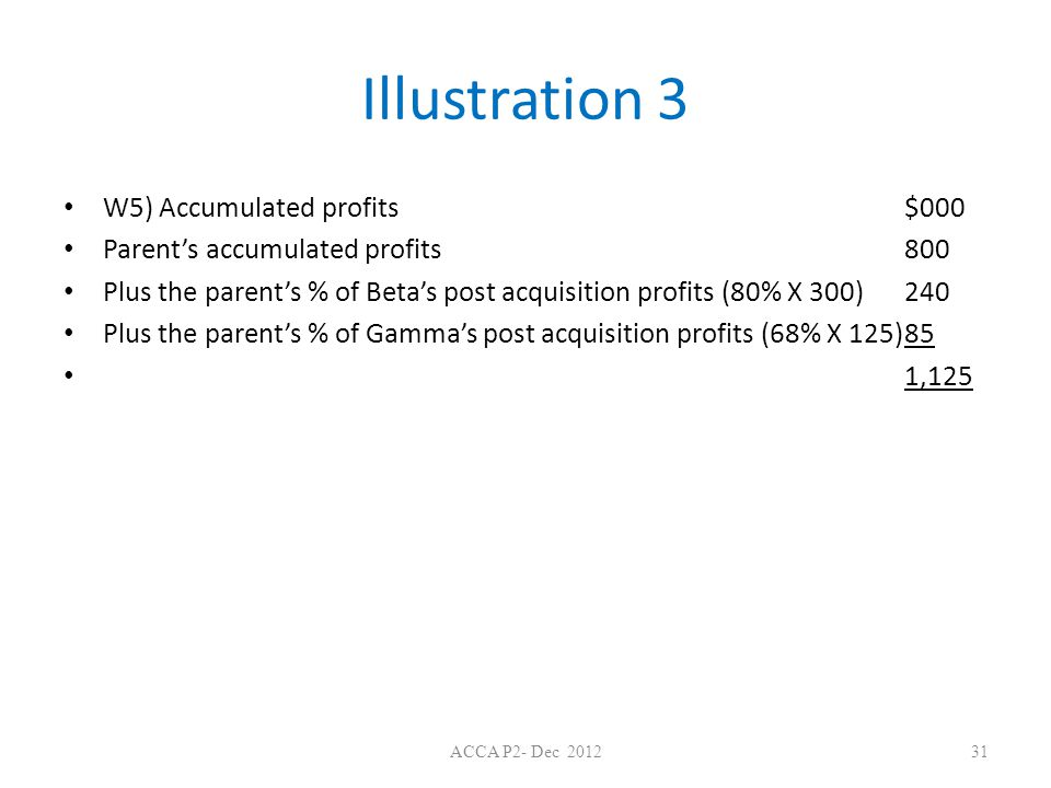 Illustration 3 W5) Accumulated profits $000