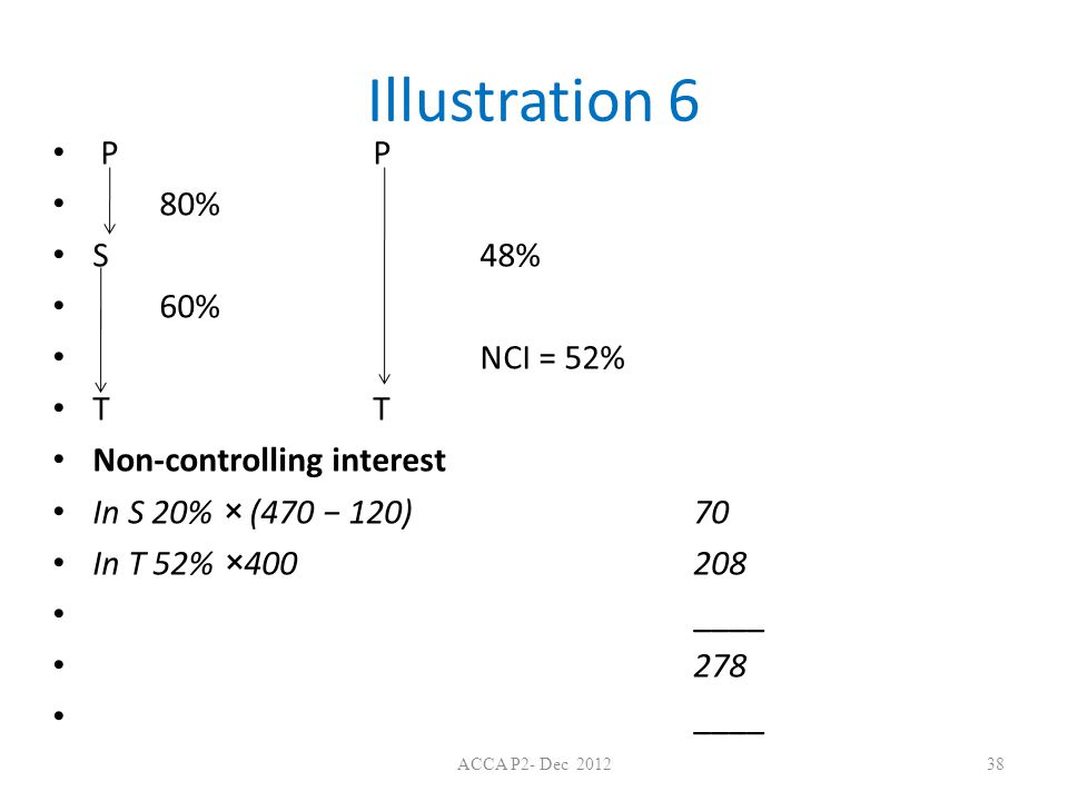 Illustration 6 P P 80% S 48% 60% NCI = 52% T T