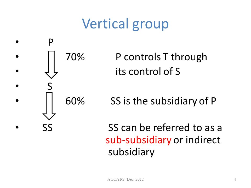 Vertical group P 70% P controls T through its control of S S