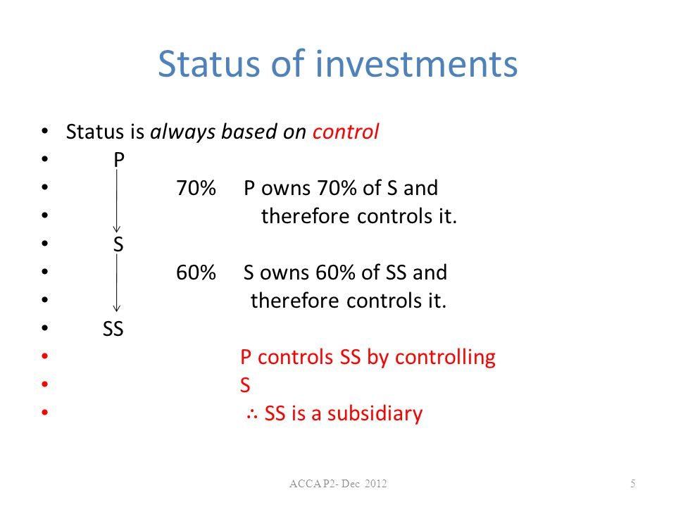 Status of investments Status is always based on control P