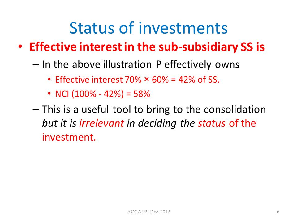 Status of investments Effective interest in the sub-subsidiary SS is