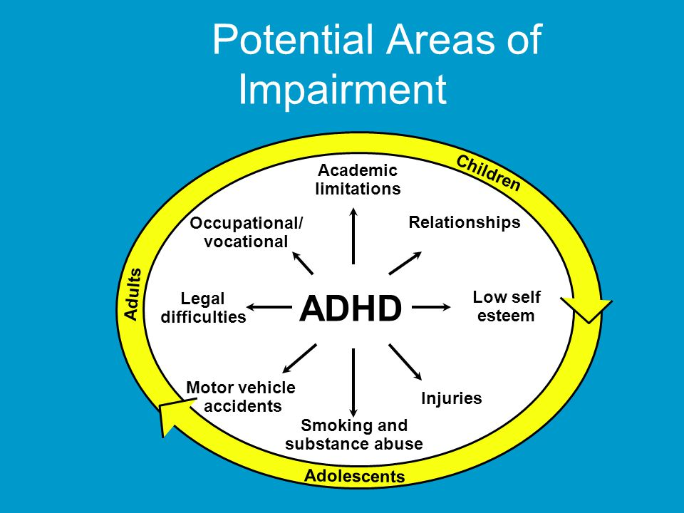 adults with adhd relationship issues and dating