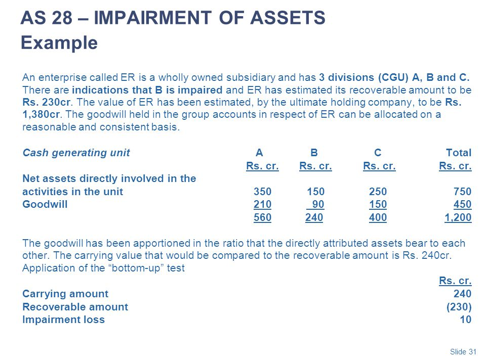 AS 28 – IMPAIRMENT OF ASSETS Example