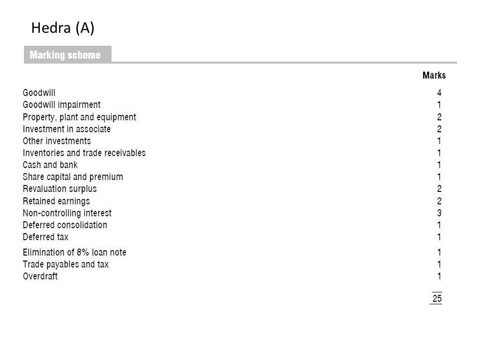 Hedra (A)