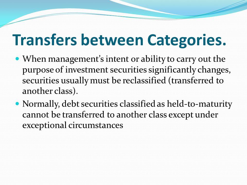 Transfers between Categories.
