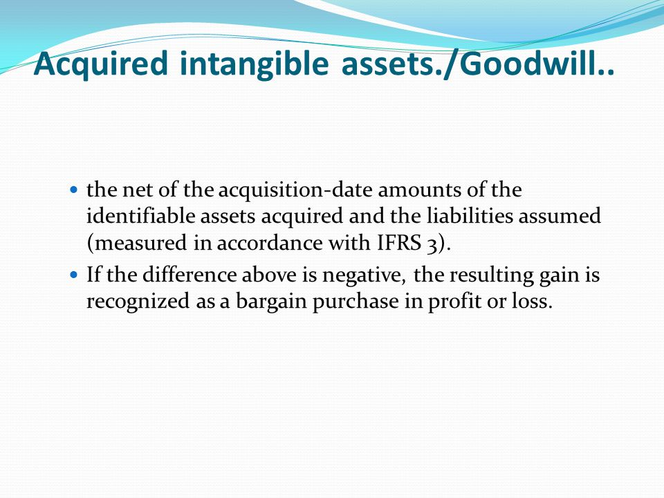 Acquired intangible assets./Goodwill..