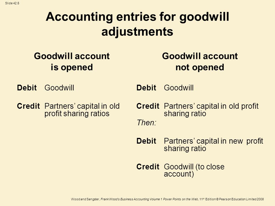 Accounting entries for goodwill adjustments