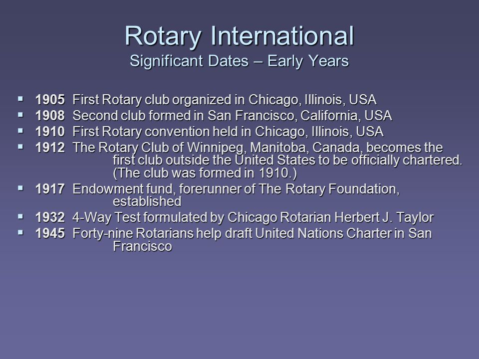 Rotary International Significant Dates – Early Years