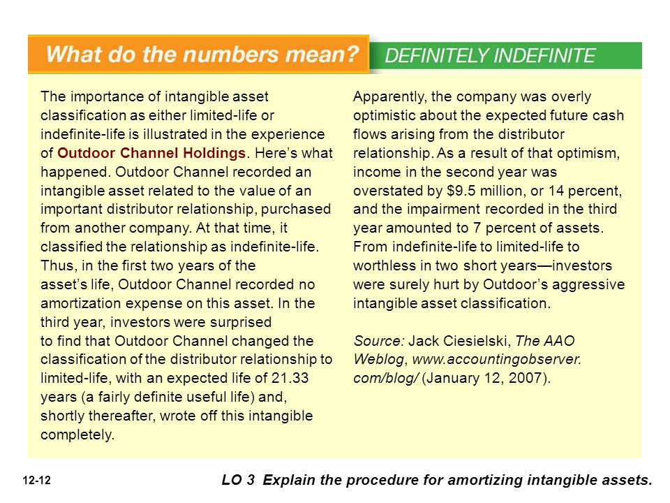 The importance of intangible asset classification as either limited-life or indefinite-life is illustrated in the experience of Outdoor Channel Holdings. Here's what happened. Outdoor Channel recorded an intangible asset related to the value of an important distributor relationship, purchased