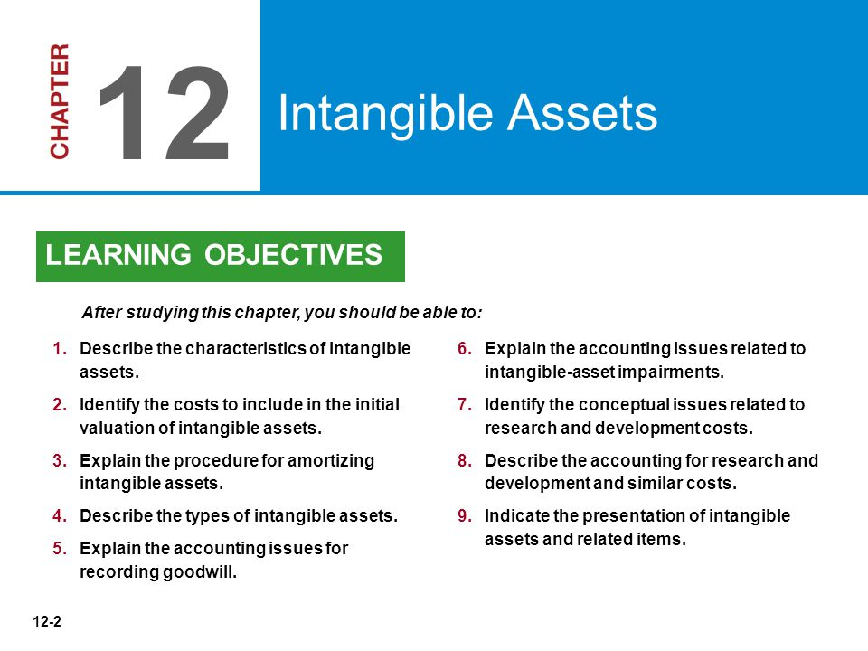 12 Intangible Assets LEARNING OBJECTIVES