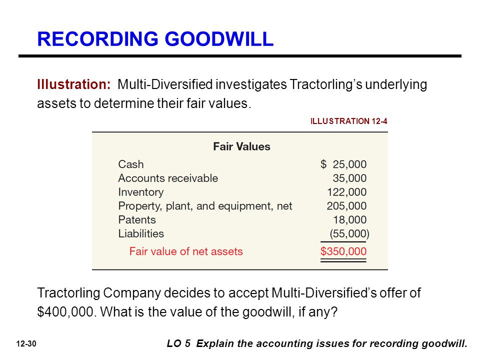 RECORDING GOODWILL Illustration: Multi-Diversified investigates Tractorling's underlying assets to determine their fair values.