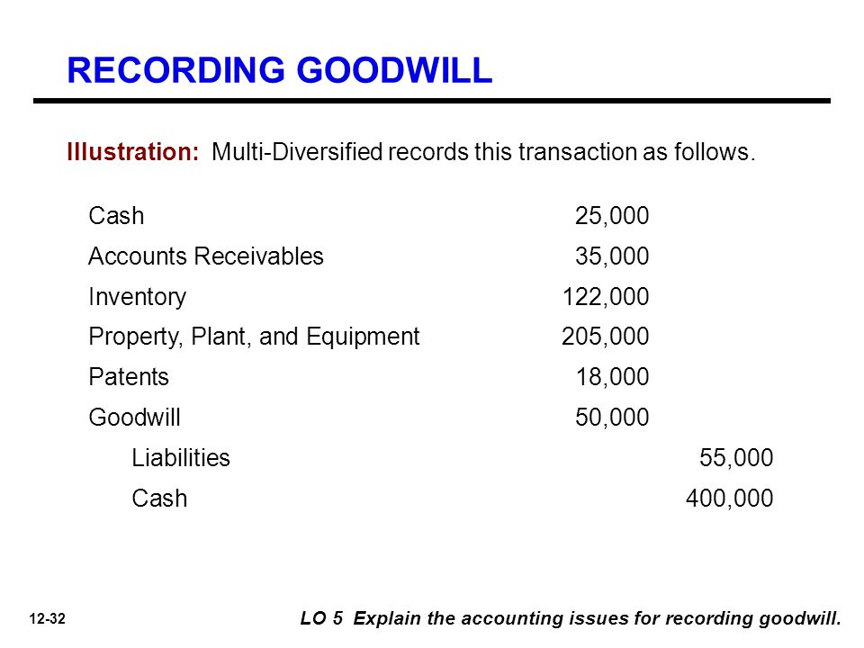 RECORDING GOODWILL Illustration: Multi-Diversified records this transaction as follows. Cash 25,000.