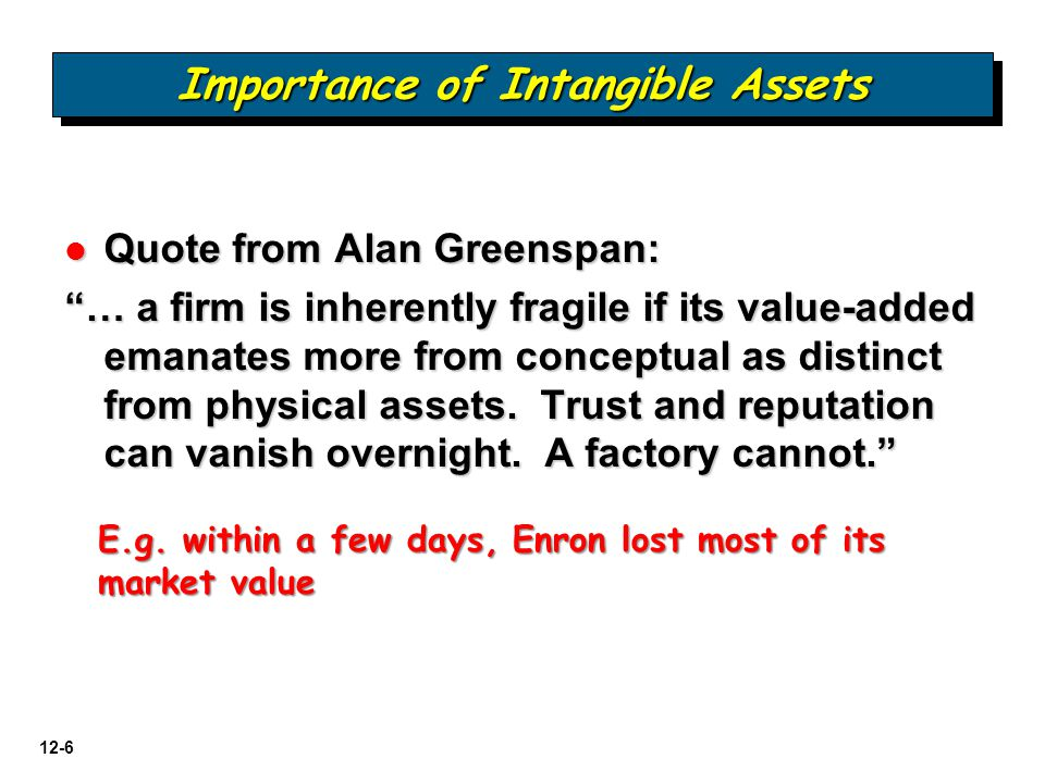 Importance of Intangible Assets