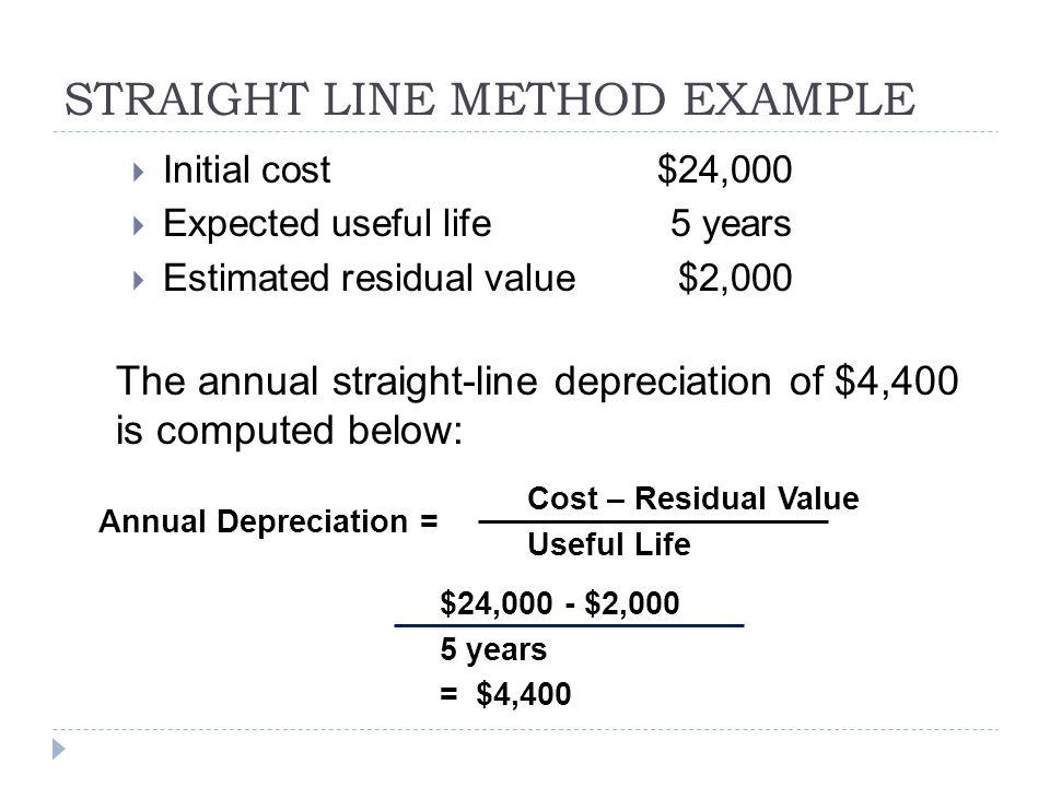 STRAIGHT LINE METHOD EXAMPLE