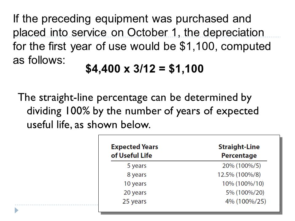 If the preceding equipment was purchased and placed into service on October 1, the depreciation for the first year of use would be $1,100, computed as follows: