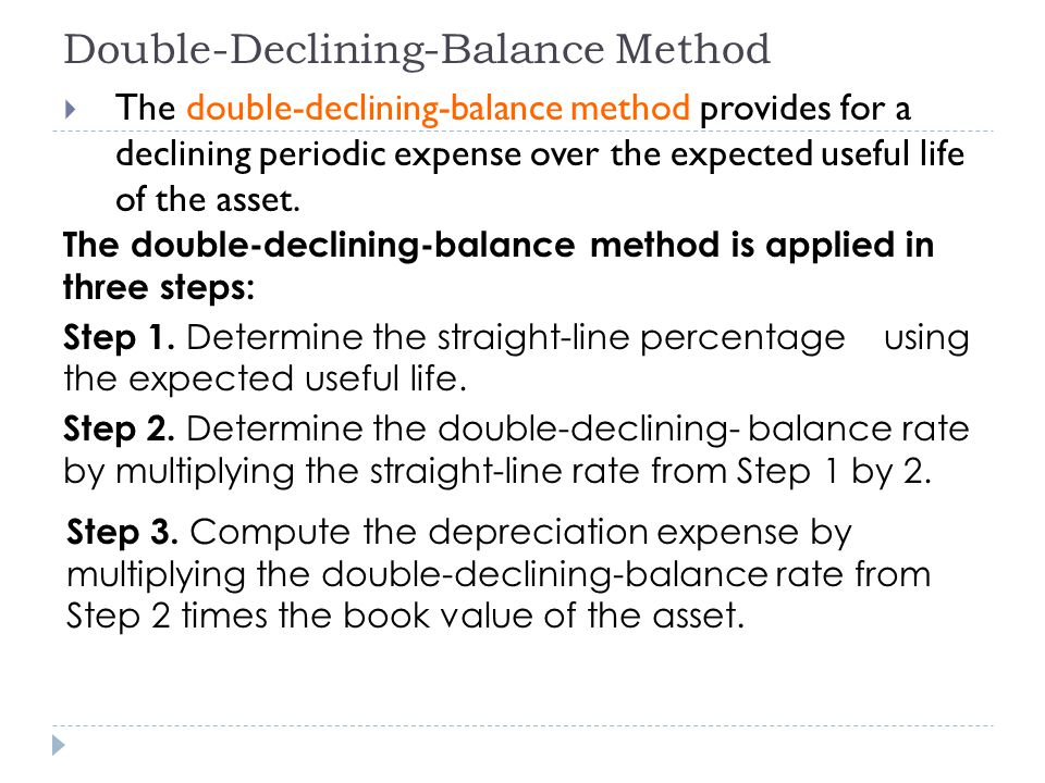 Double-Declining-Balance Method