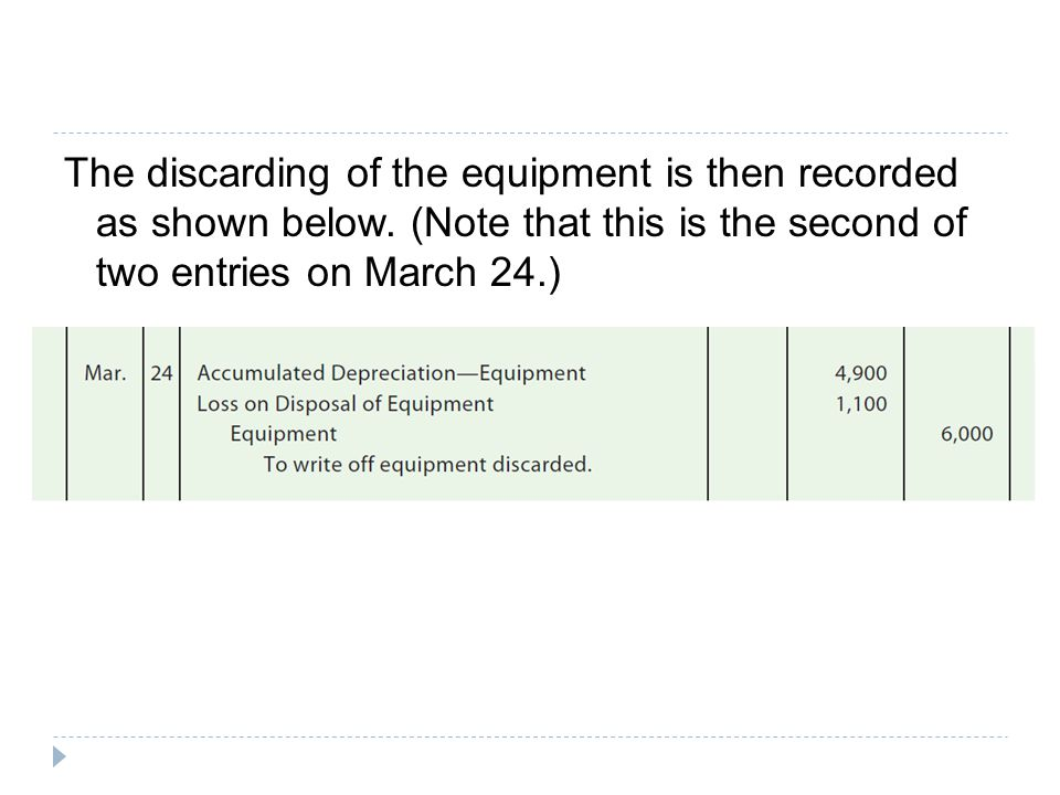 The discarding of the equipment is then recorded as shown below