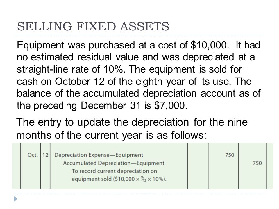 SELLING FIXED ASSETS