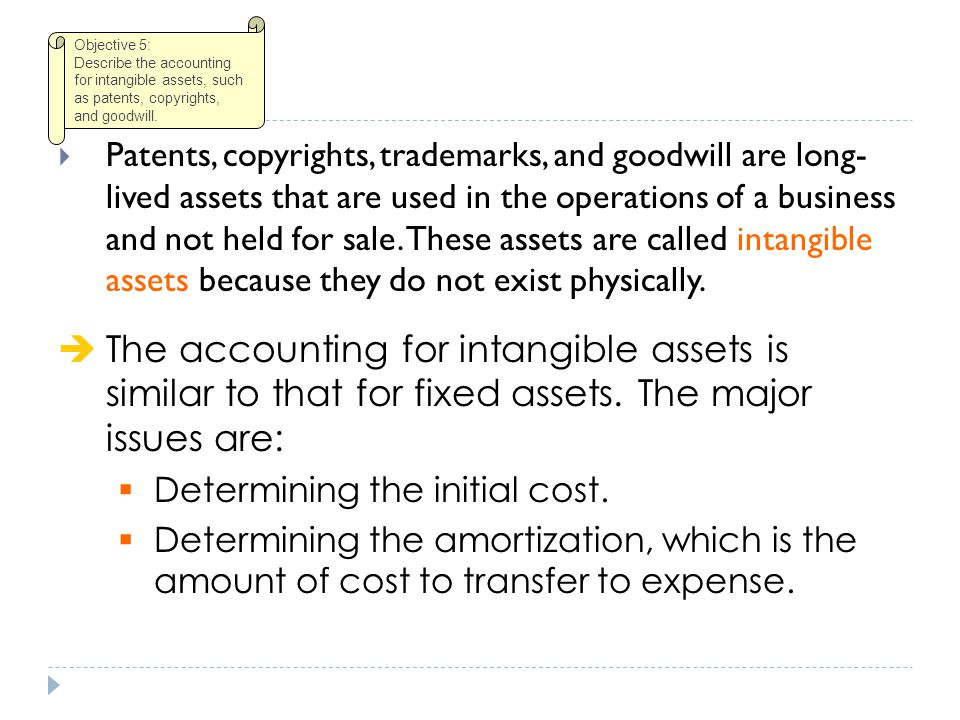 Objective 5: Describe the accounting for intangible assets, such as patents, copyrights, and goodwill.