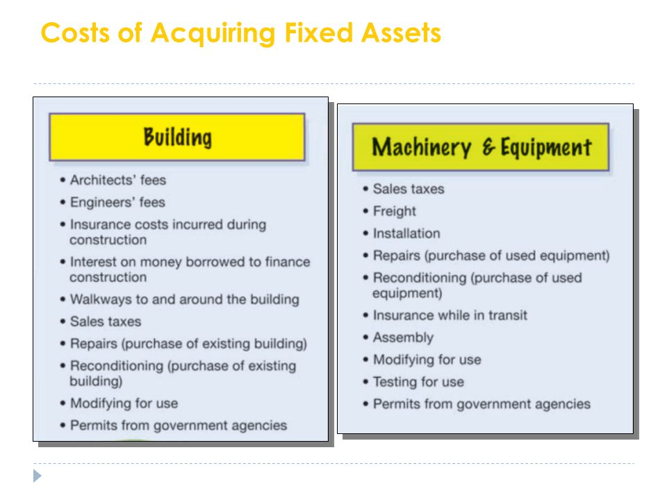 Costs of Acquiring Fixed Assets