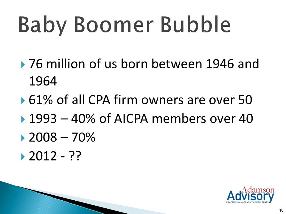 Baby Boomer Bubble 76 million of us born between 1946 and 1964