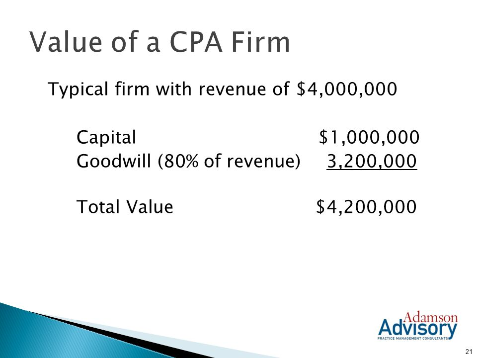 Value of a CPA Firm Typical firm with revenue of $4,000,000