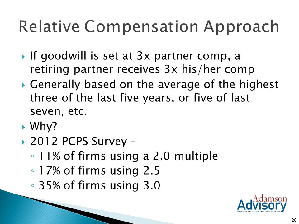 Relative Compensation Approach