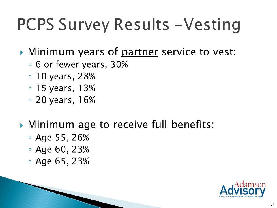 PCPS Survey Results -Vesting