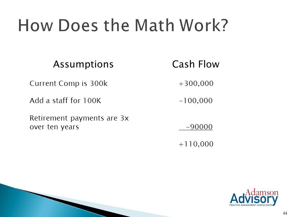 How Does the Math Work Assumptions Cash Flow Current Comp is 300k