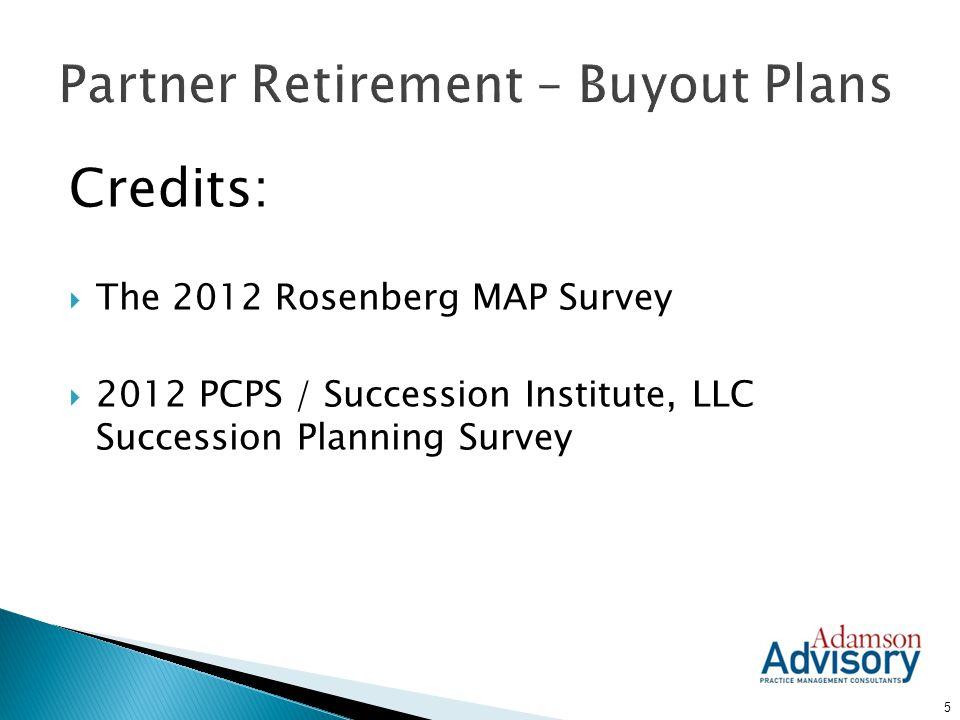 Partner Retirement – Buyout Plans