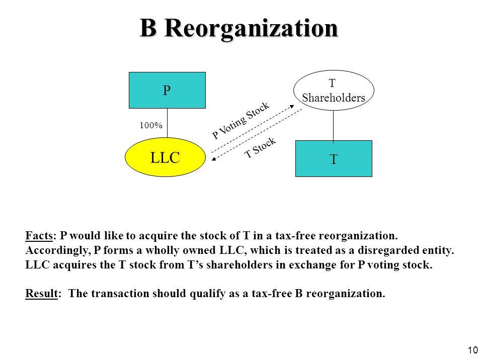 B Reorganization LLC P T T Shareholders