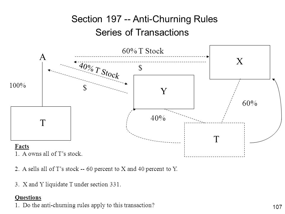 Section 197 -- Anti-Churning Rules Series of Transactions