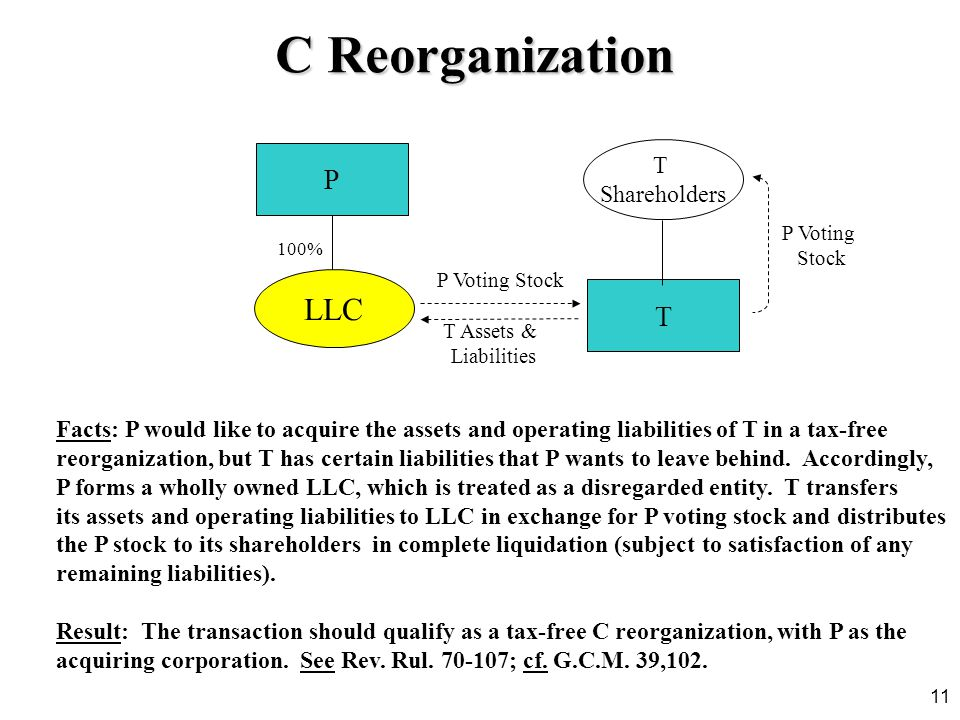 C Reorganization LLC P T T Shareholders
