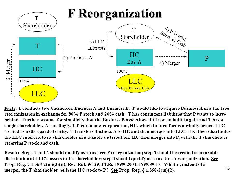 F Reorganization LLC Bus. B/Cont. Liab. LLC T HC Bus. A P HC T