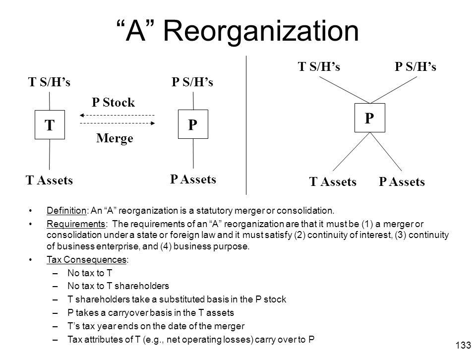 A Reorganization P T P T S/H's P S/H's T S/H's P S/H's P Stock Merge