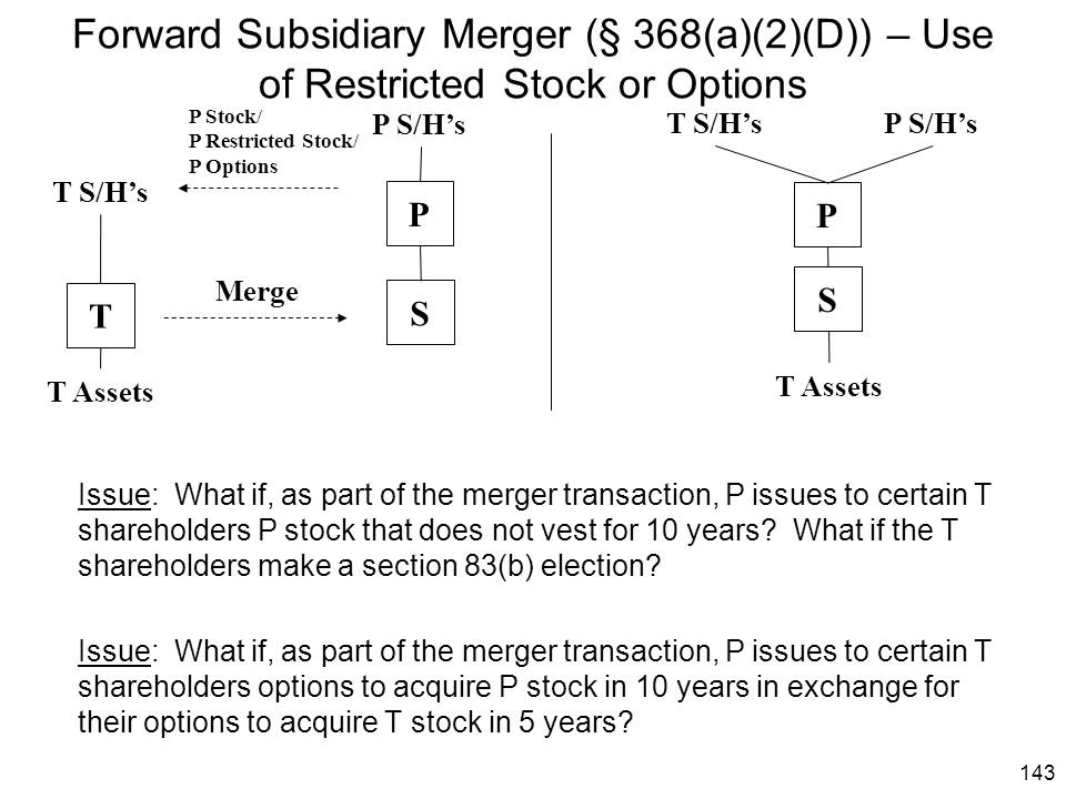Forward Subsidiary Merger (§ 368(a)(2)(D)) – Use of Restricted Stock or Options