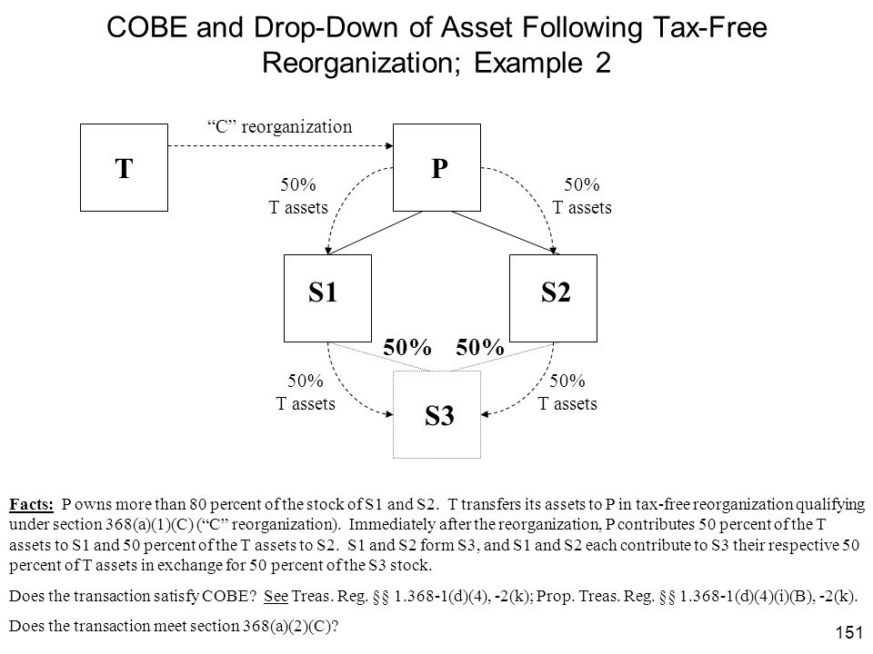 COBE and Drop-Down of Asset Following Tax-Free Reorganization; Example 2