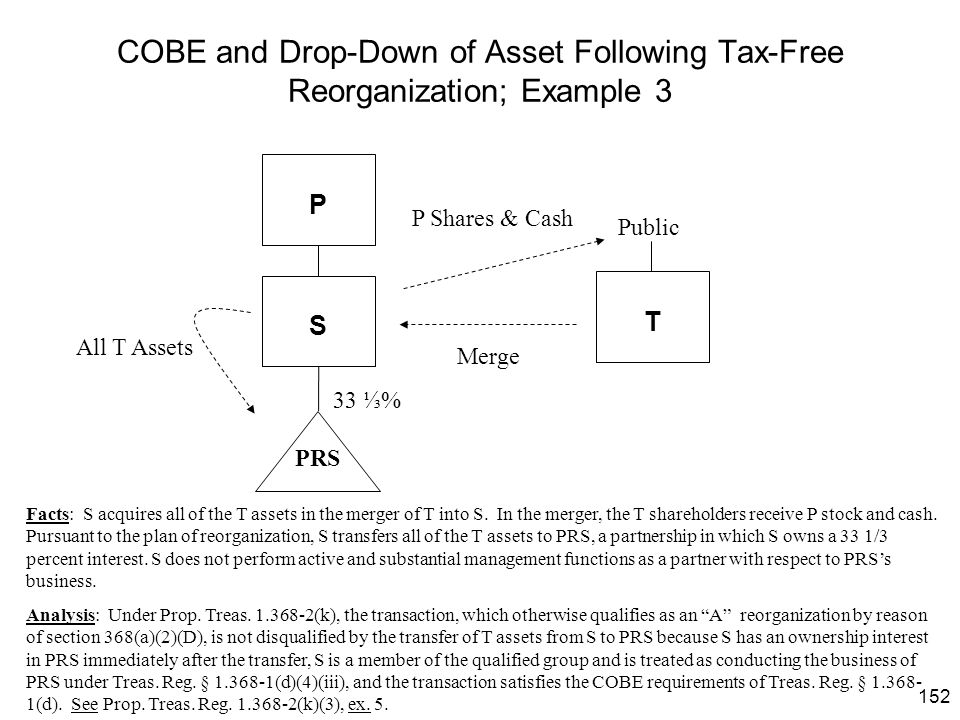 COBE and Drop-Down of Asset Following Tax-Free Reorganization; Example 3