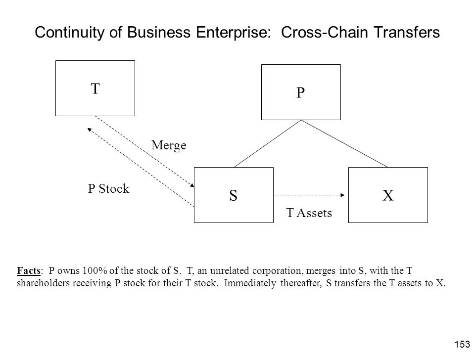 Continuity of Business Enterprise: Cross-Chain Transfers