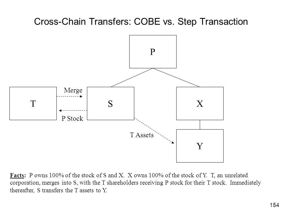 Cross-Chain Transfers: COBE vs. Step Transaction