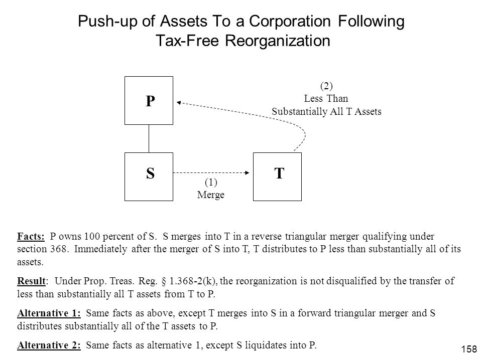 Push-up of Assets To a Corporation Following Tax-Free Reorganization