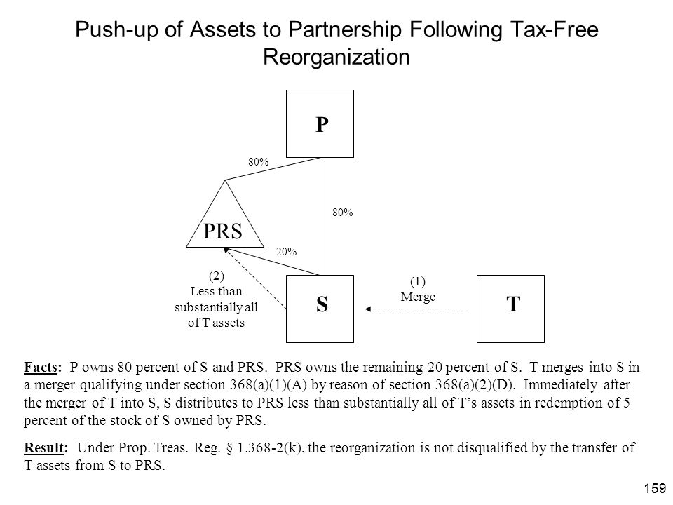 Push-up of Assets to Partnership Following Tax-Free Reorganization