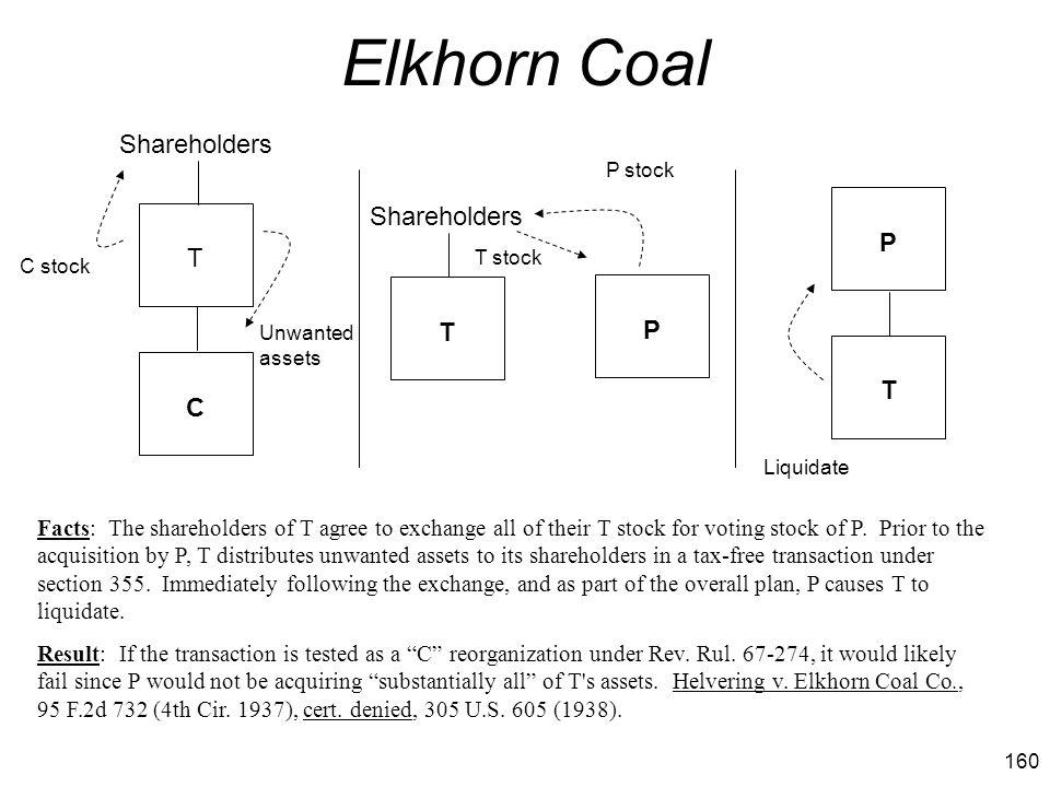 Elkhorn Coal Shareholders Shareholders P T T P T C
