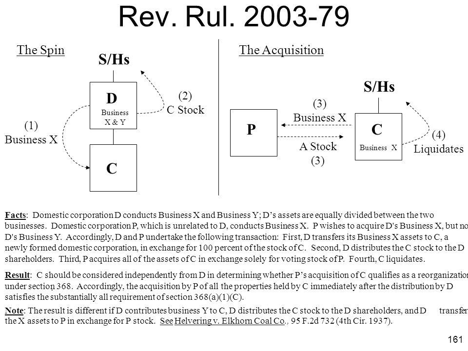 Rev. Rul. 2003-79 S/Hs S/Hs D P C C The Spin The Acquisition (2)