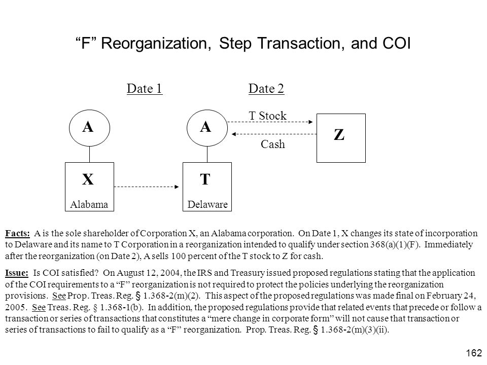 F Reorganization, Step Transaction, and COI