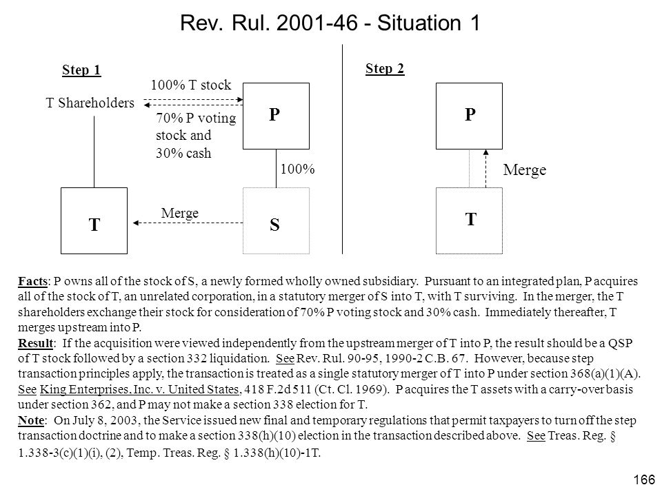 Rev. Rul. 2001-46 - Situation 1 Step 1 P P T T S Merge Step 2