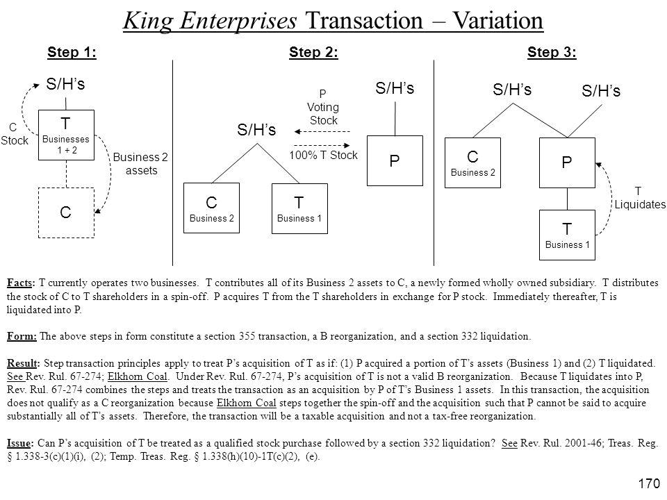 King Enterprises Transaction – Variation