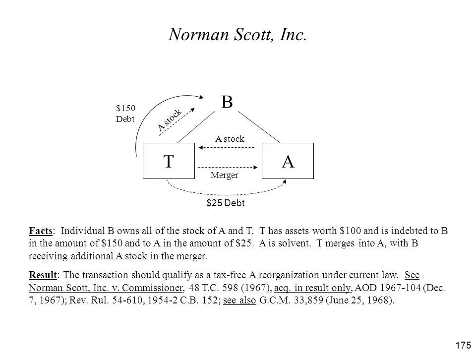 Norman Scott, Inc. B. $150. Debt. A stock. A stock. T. A. Merger. $25 Debt.