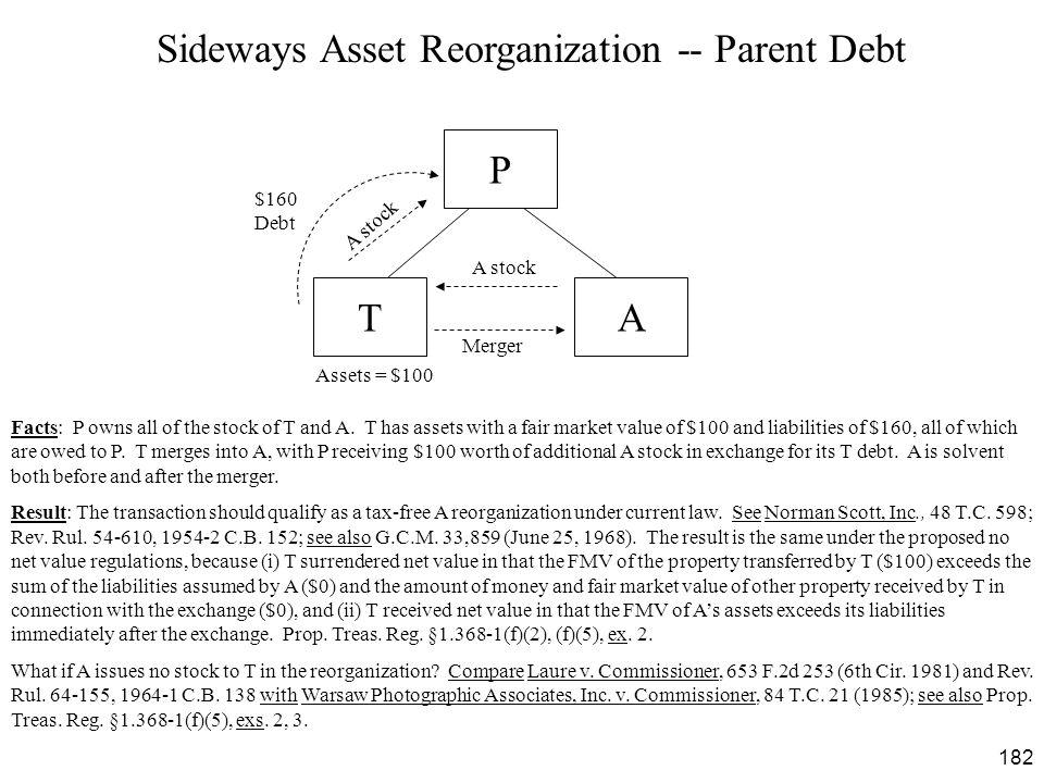 Sideways Asset Reorganization -- Parent Debt